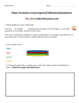 HANDS ON PLAY!  Plate Tectonics Play Doh LAB: Convergent (