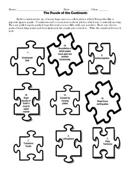 Plate Tectonics - Puzzle of the Continents - Worksheet