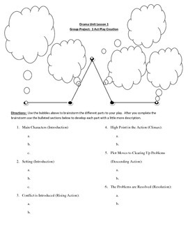 Play Creation Worksheets