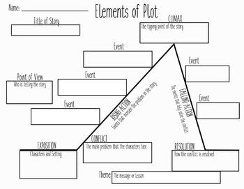 Plot Chart Graphic Organizer