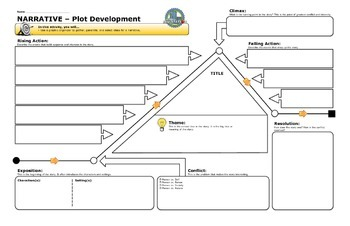 Plot Development Graphic Organizer