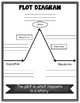 Plot Diagram and Notebook Page