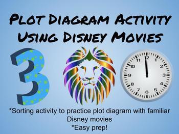 Plot Diagram Activity Using Disney Movies