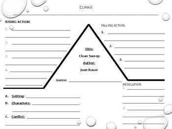 Plot Diagram - Clean Sweep