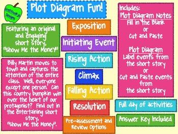 Plot Diagram Fun!