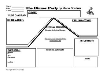 Plot Diagram - The Dinner Party