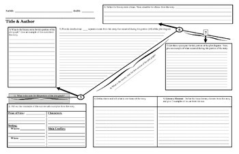 Plot Diagram for Short Stories great for teaching elements