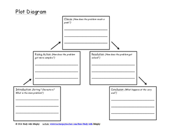 Plot Diagram with Lines and Prompts - writing/reading grap