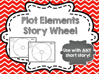 Plot Elements Story Wheel