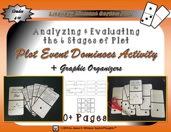 Plot Event Dominoes Activity