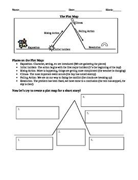 Plot Map Worksheet