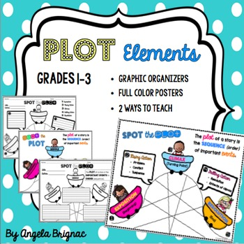 Plot Rollercoaster: 5 Elements and B-M-E Strategy