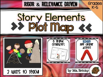 Plot Rollercoaster Story Elements and Events
