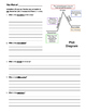 Plot Sequencing Freebie