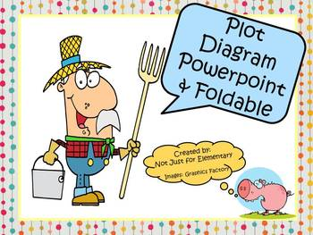 Plot Structure Powerpoint w/ Video Clips, Foldable, and Vo