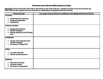 Plot Summary Review Sheet for William Shakespeare's Hamlet