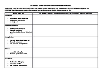 Plot Summary Review Sheet for William Shakespeare's Julius Caesar