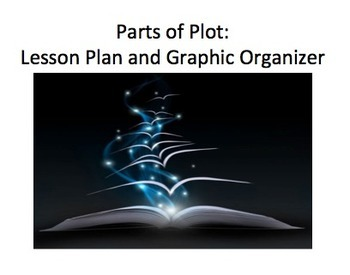 Plot and Parts of Plot: Lesson Plan and Graphic Organizer Handout