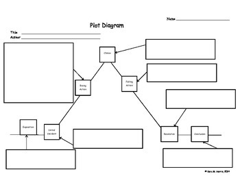 Plot diagram / Story Map worksheet blank