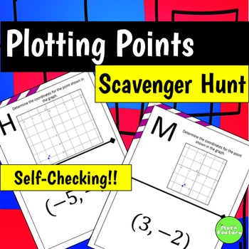 Plotting Points Scavenger Hunt Activity