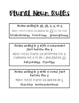 Plural Noun Rules Student Reference Sheet