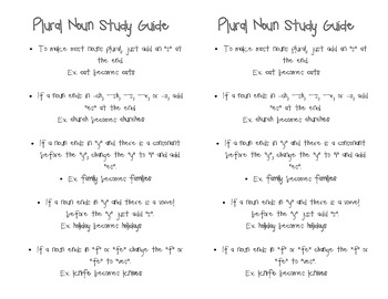 Plural Noun Study Guide