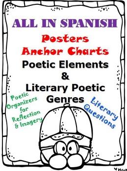 Poesia Carteles (Poetry Posters) NO PREP!