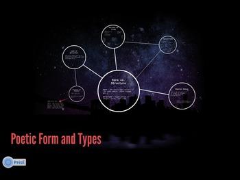 Poetic Form and Types Prezi
