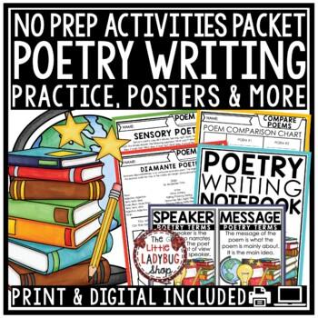 Poetry Writing Flip Book