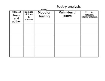 Poetry Analysis Chart