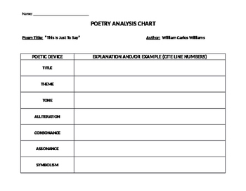 """Poetry Analysis Chart - William Carlos Williams' """"This Is"""