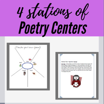 Poetry Centers