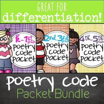 Close Read Poetry Bundle