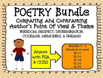 Poetry Comprehension BUNDLE - Aligned with FSA