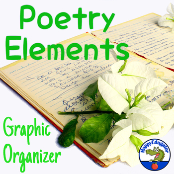 Poetry Elements Graphic Organizer