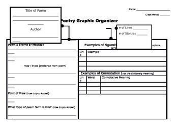 Poetry Graphic Organizer #1