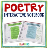 Poetry Interactive Notebook