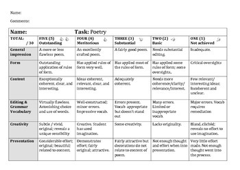 Poetry Grading Rubric [30 Marks]