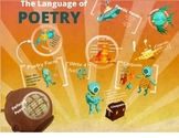 Poetry PREZI Presentation and Samples
