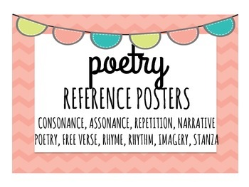 Poetry Reference Posters