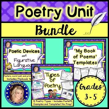Poetry Bundle - Poetic Devices, Figurative Language, Types
