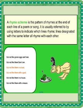 Poetry, Ryhme scheme, Parts of Speech, Shel Silverstein