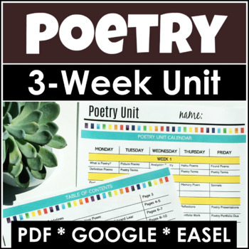 Complete Poetry Unit for Writing, Analyzing, and Presentin
