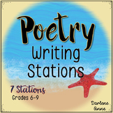 POETRY WRITING STATIONS AND POETRY TEMPLATES
