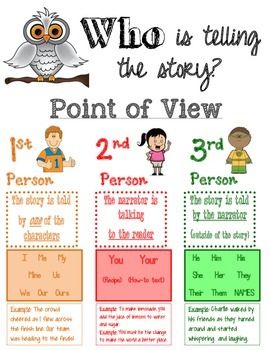 Point Of View (1st, 2nd, & 3rd person)