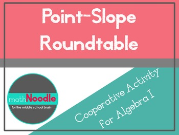 Point-Slope Form Roundtable:  Collaborative Activity for A