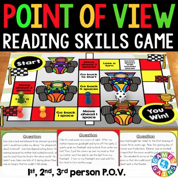 Point of View Activity: Point of View Game (1st Person, 2n