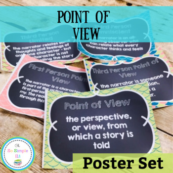 Point of View Chalkboard Posters