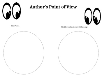 Point of View Handout with Examples