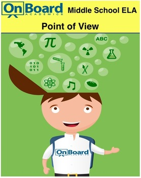 Point of View-Interactive Lesson